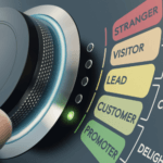 Top 13 lead generation strategies for China's real estate sector